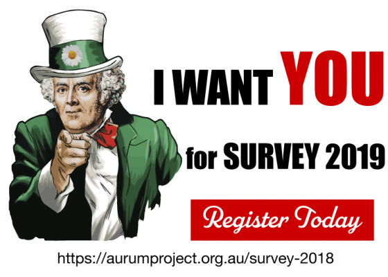 Research Survey: Homeopathy in Australia